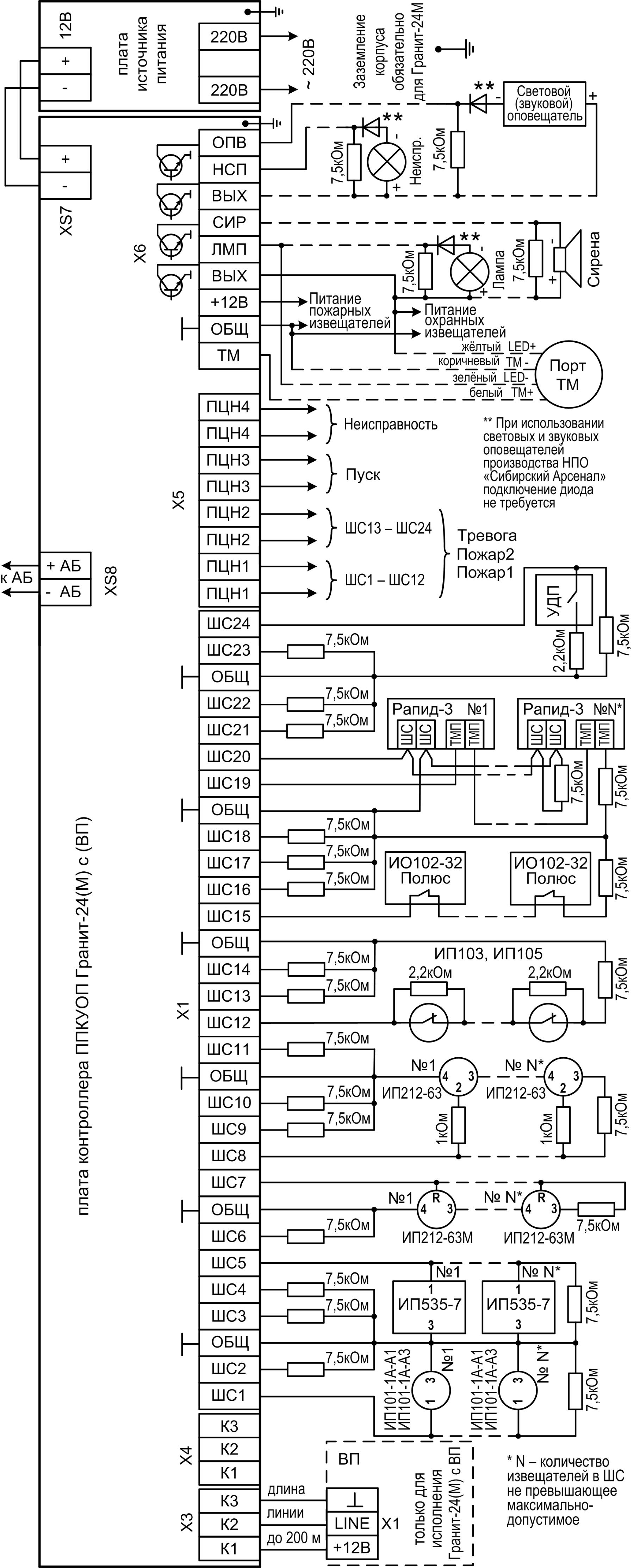 Ип 101 схема подключения к сигнал 20 фото 796